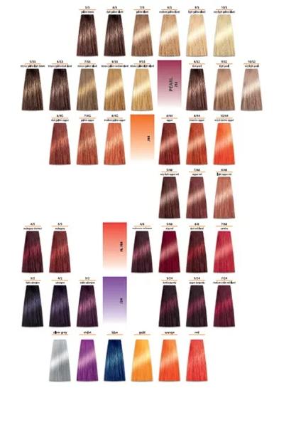 Бои за коса